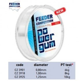 Carp Zoom Feeder Power Gum 0,80-1mm 10m
